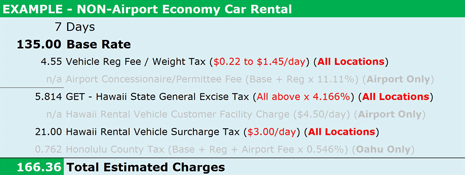 Example - NON-Airport economy car rental reservation total charges
